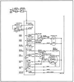 Washing Machine Wiring Diagram - http://www.automanualparts.com/washing-machine-wiring-diagram/