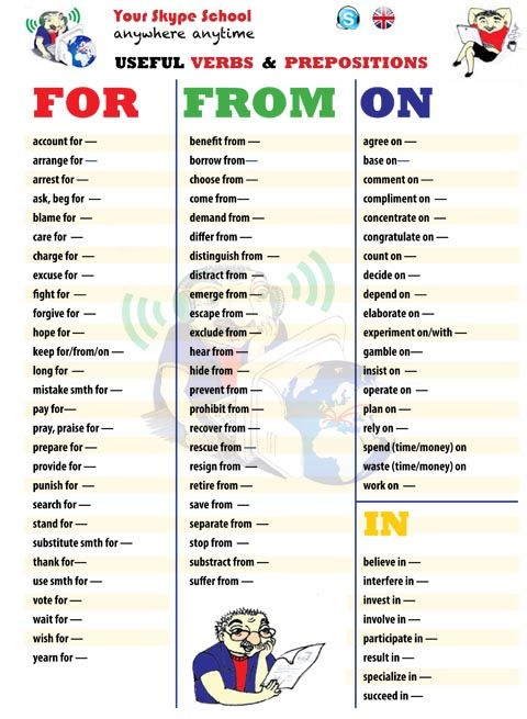 useful #verbs with #prepositions 2 - #yourskypeschool #study #material #grammar