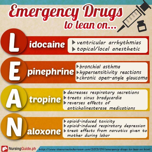 Emergency drugs to lean on are Lidocaine for ventricular arrhythmias, Epinephrine for bronchial asthma, Atropine for sinus bradycardia and Naloxene for respiratory depression.