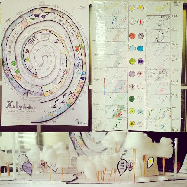 Left:  Artists Creative Process Analysis on A0 Poster  Right: General analysis about the site (UI Faculty Club)  Below: 3D Model that shows the experience toward the site  (theme: white, to creates less boundaries)