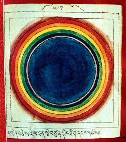 Tibetan Thodgal Tigle A meditational rainbow mandala used during Dzogchen initiation in the Nyingma tradition of Vajrayana.