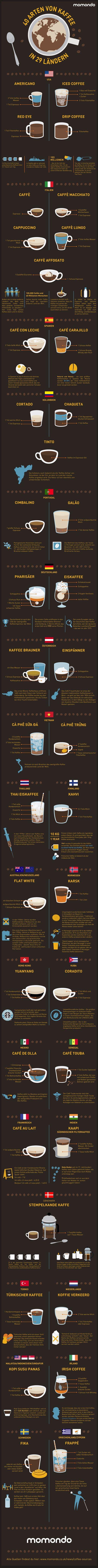 Eine Infografik von momondo zeigt 40 Arten von Kaffee aus 29 Ländern. Ist dein Lieblingskaffee auch dabei?