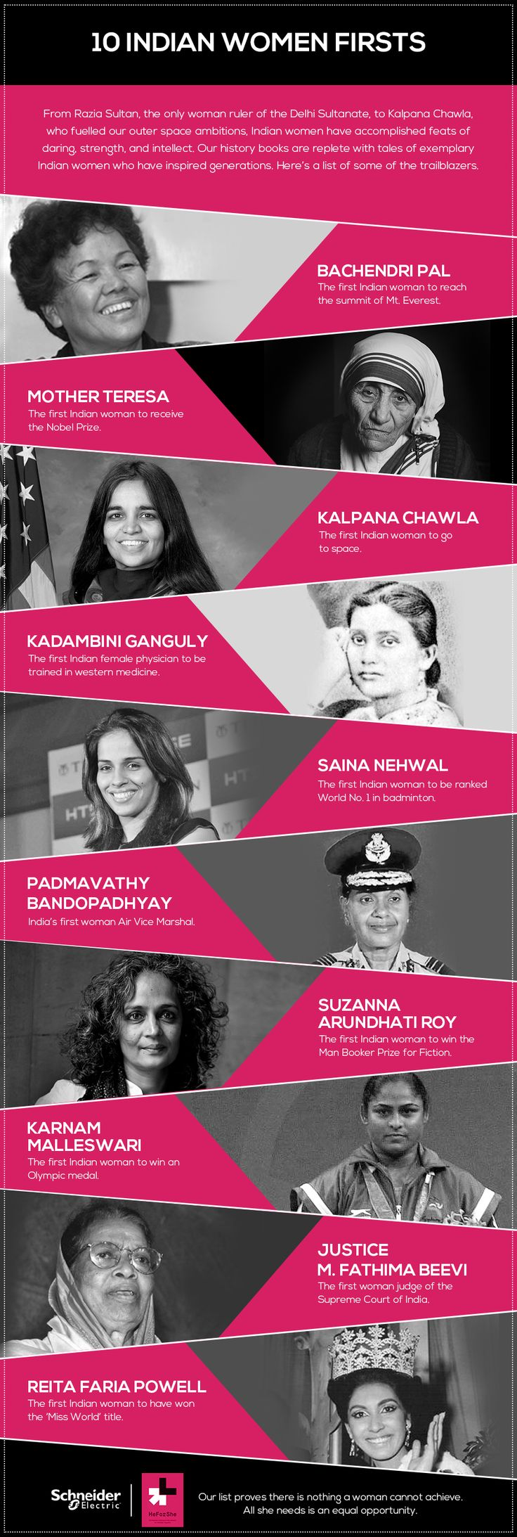 Society benefits when its women are treated equally. History is witness to the exemplary feats and extraordinary achievements that #Indian #women have accomplished. Governing a nation, flying to outer space, developing life-saving discoveries & inventions, raising a family…a woman's contribution to the nation is remarkable!  Show your support for a world where our girls (and boys) can dream and achieve anything to which they put their minds: http://bit.ly/1OEBsnH  #genderequality…