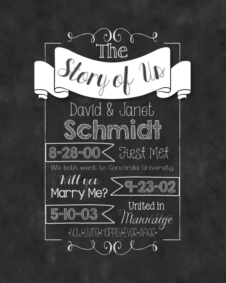 15 best Custom Chalkboard and Other Word Art Designs images on - another word for janitor