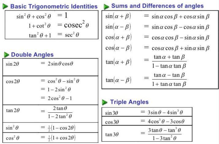 trigonometric-identities-1 | Math | Identity, Trigonometry