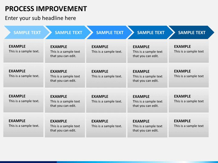 Continuous Improvement Cycle Template For Powerpoint And Keynote Continuous Improvement Cycle Templat Process Improvement Business Process Powerpoint Templates
