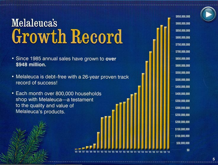 Melaleuca Review: More and more people are learning about Replacement Shopping while earning Residual Income at the same time!  Contact me for details!  Email address:  marshamburris@gmail.com