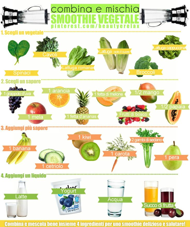 Come preparare uno smoothie vegetale? Semplice! Scegli 4 ingredienti e frulla il tutto ;)  #smoothie #succhivegetali #succhidifrutta #antiossidanti
