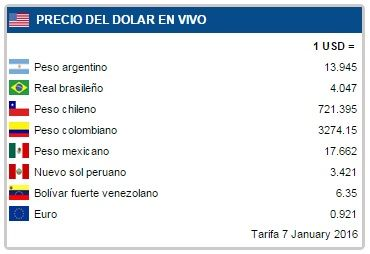 MUNDO PRECIOS: PRECIO ACTUAL DEL DOLAR Y EL EURO HOY DIA JUEVES 7...