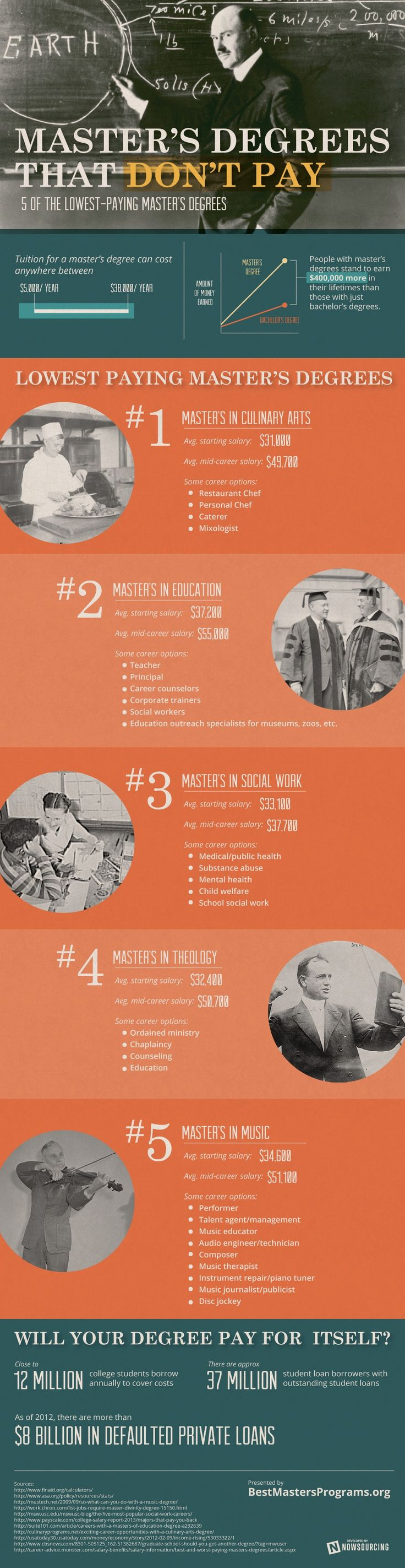 best ideas about master s degree bucketlist infographic master s degrees that