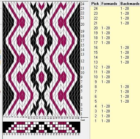 28 tarjetas, 3 colores, secuencia 4F-4B // sed_1008 diseñado en GTT༺❁