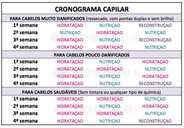 cronograma-capilar