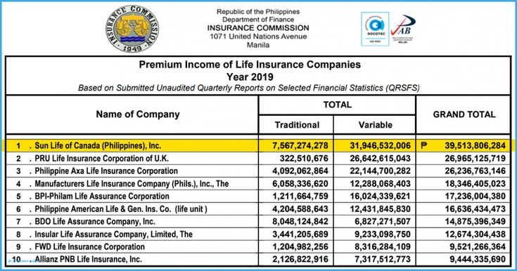How to get people to like top life insurance companies