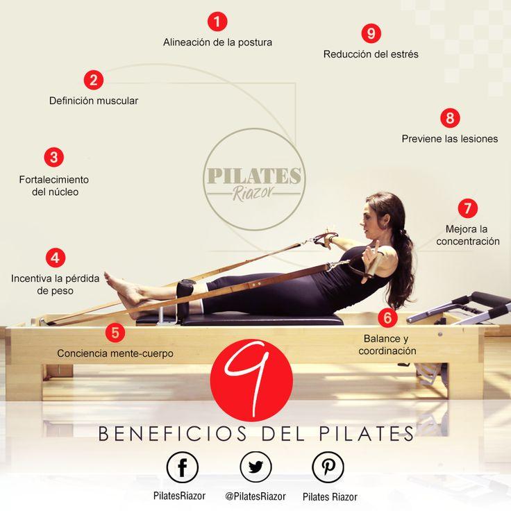 Si todavía tienes dudas se inscribirte en una clase de Pilates, en este post te explicamos 9 beneficios que obtienes a practicarlo: 1- Alineación de la postura. 2- Definición muscular. 3- Fortalecimiento del núcleo. 4- Incentiva la pérdida de peso. 5- Conciencia mente-cuerpo. 6- Balance y coordinación. 7- Mejora la concentración. 8- Previene las lesiones. 9- Reducción del estrés.  #Pilates #Riazor #Beneficios