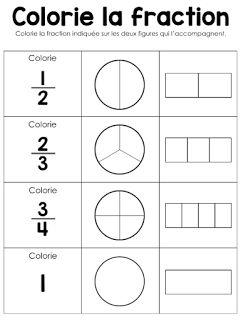 5 activités pour initier les enfants aux fractions! www.lecahierdepenelope.com