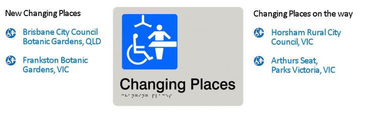 Changing Places-middle