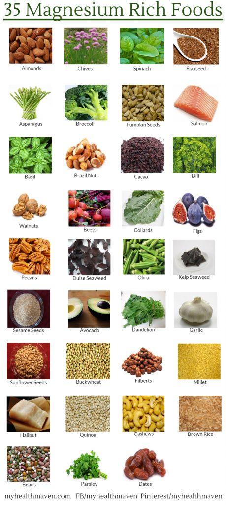 35 Magnesium Rich Foods