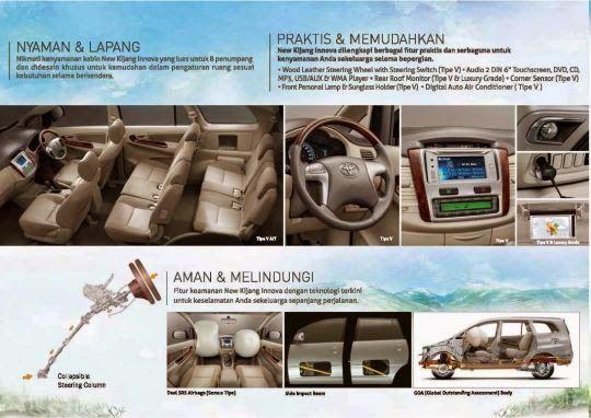 Brosur Toyota Kijang Innova