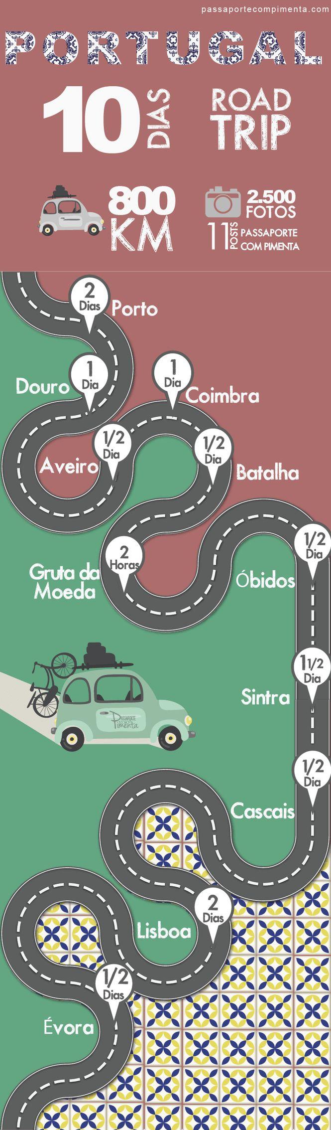 Road Trip por Portugal? Descubra os melhores destinos com dicas completas de cada parada. Incluindo uma viagem gastronômica por Lisboa.
