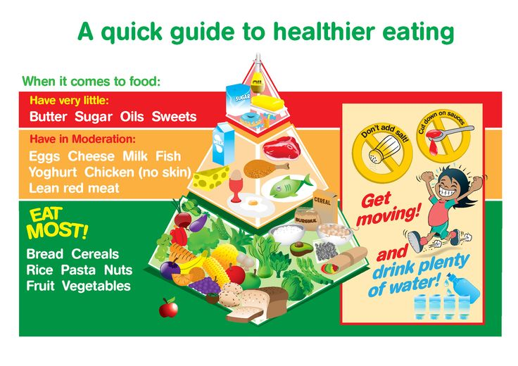 australian healthy eating guide pdf