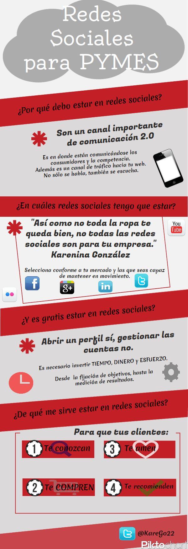 Redes Sociales para pymes #infografia #infographic #socialmedia