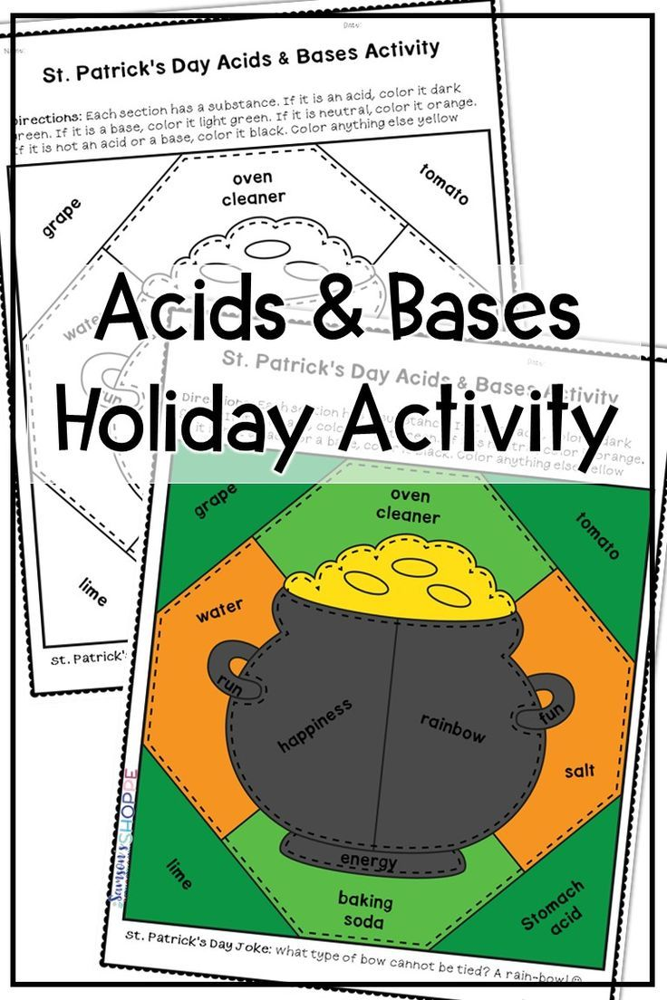 small resolution of Acids   Bases   St Patricks day   Review characteristics