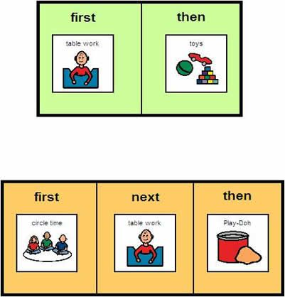 visual schedule for children with autism | ... In Blogging: 12 Tips to an Autism Friendly Classroom (or Home