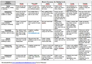 Spelling Matrix for Years 3/4/5 - Australian Curriculum Lessons