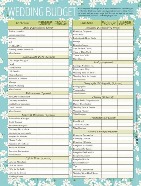 Wedding Budget Checklist and more! MUST LOOK AT Great wedding tips