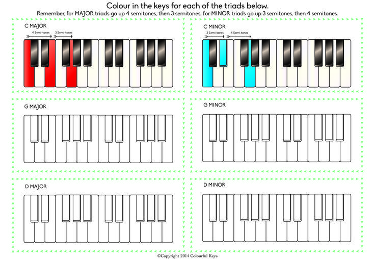 Major and Minor Chords Worksheet - a free chord theory worksheet for beginners : Piano and Music ...