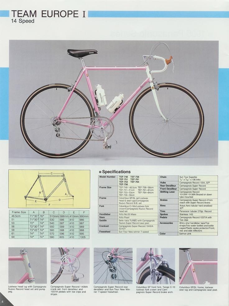 1985 Panasonic Team Europe I
