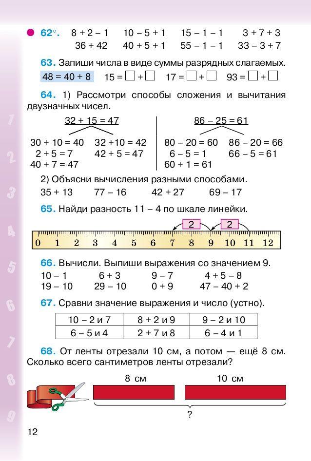 Конспект урока по математике 2 класс истомина