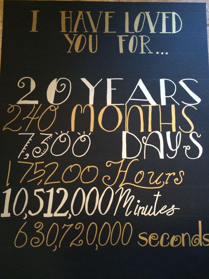 20 year anniversary wedding gift 20 year anniversary gifts