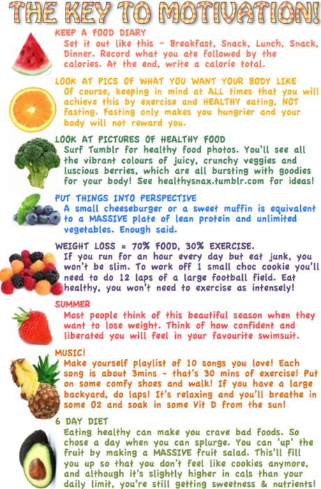 The Key To MotivationFit Workout, Health Food, Health Care, Healthy Eating, Food Diaries, Health Tips, Weightloss, Healthy Food, Weights Loss