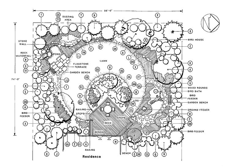 17 Best ideas about Garden Design Plans on Pinterest Small