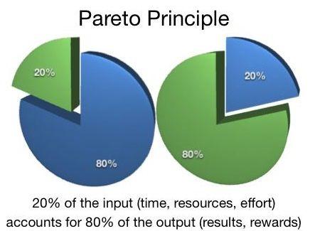 pareto-principle.jpeg (436×325)