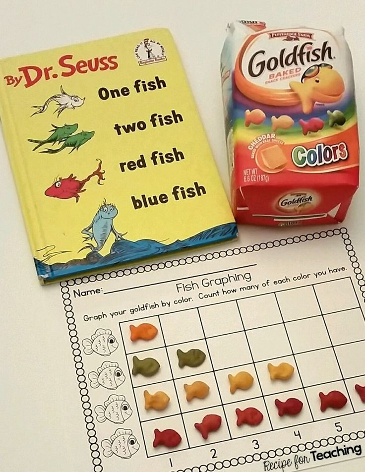Read Across America Activities - Recipe for Teaching