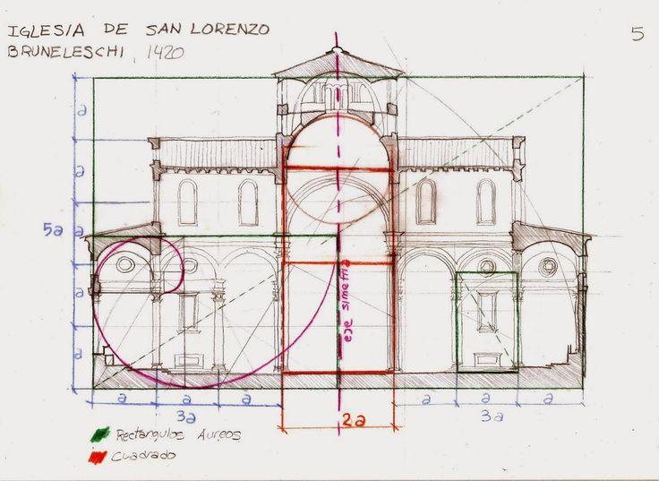 17 best images about renascimento on pinterest 16th for Interior iglesia san lorenzo brunelleschi