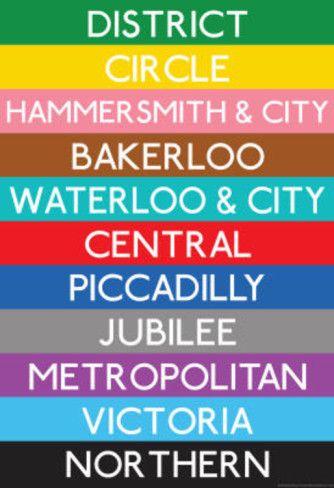 London Underground Tube Lines print.
