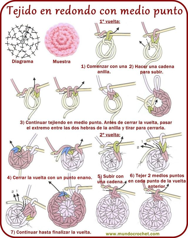 Puntos básicos de crochet. Points de base pour travaux de crochet