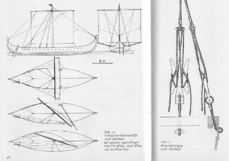 "found searching ""viking ship rigging"" online)"