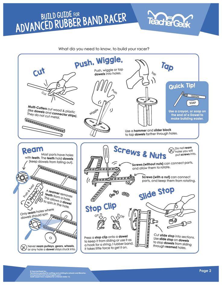Nasa Engineering Design Process : Nasa engineering design process pdf dodge reviews