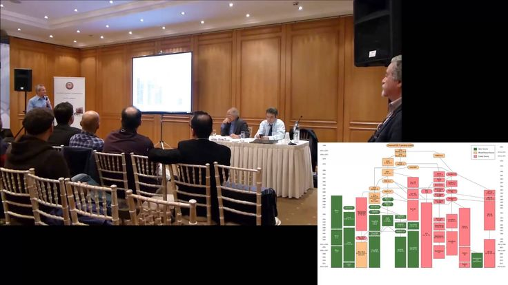 Ομιλία κ. Διομήδη Σπινέλλη - 3ο συνέδριο Ελληνικού Μουσείου Πληροφορικής...