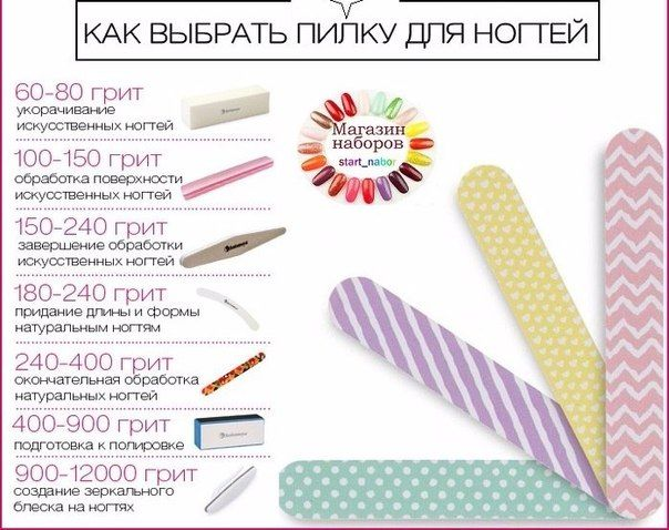 Пилки для ногтей