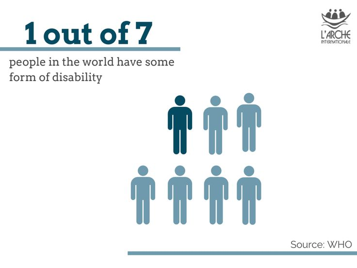12 best Infographics images on Pinterest Infographics, Words and - disability form