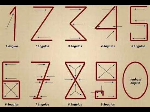 04 Matemática Fundamental, Sistema Indo-Arábico Aula de #matemática do #ensinofundamental, sobre nosso #sistemadenumeração atual. #matematica #matematicafundamental #sistemaindoarábico
