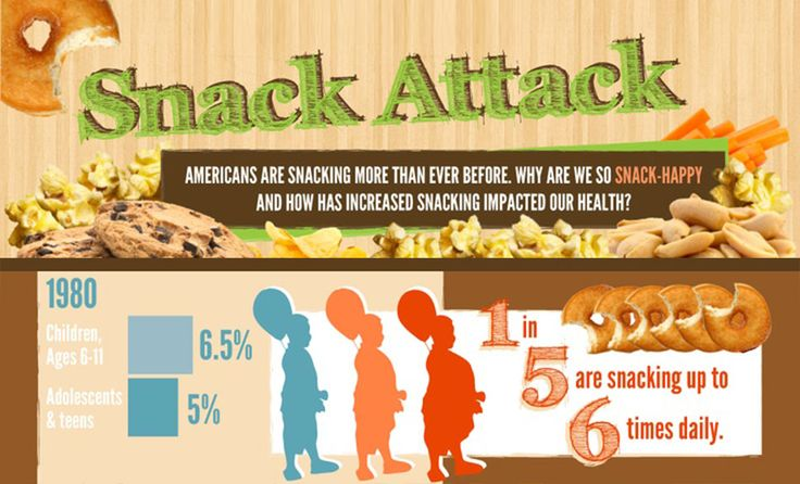 So what's so bad about snacking, you might ask. It's not so much the act of snacking that's bad for you, as small frequent meals are often encouraged by healthcare professionals to keep the metabolism running. What isn't encouraged are the types of snacks we tend to eat. Read on to learn more!