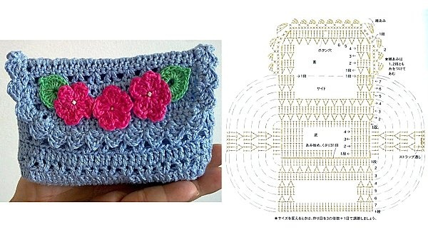 Crochet Clutch Purse Pattern Free : Free Crochet Pattern Purse clutch Crochet Pinterest