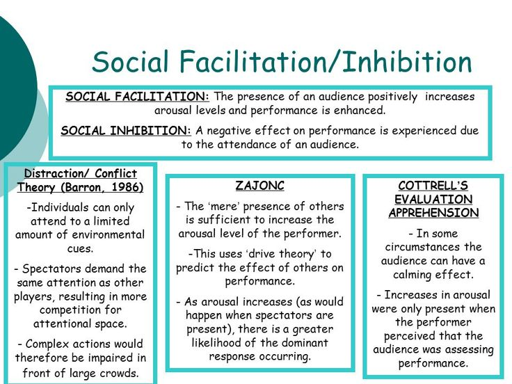 the developments of social facilitation psychology essay Chapter 1 the development of social psychology chapter 2 styles of explanation in social psychology chapter 3 congnition and social cognition: a historical perspective.