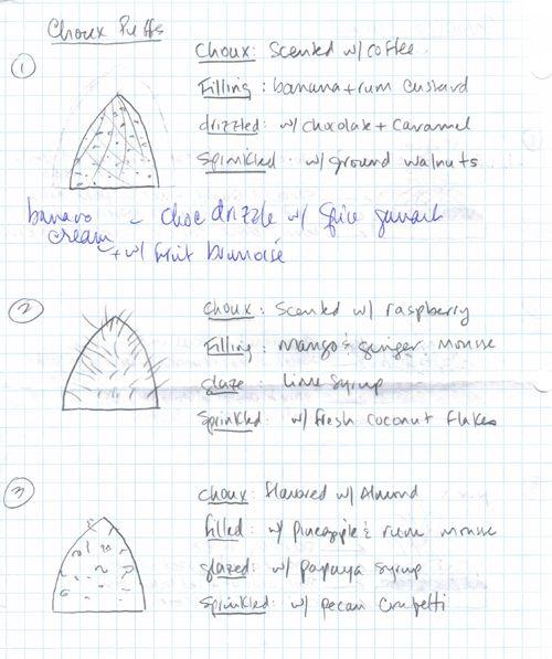 Culinary Technique Refreshers I LeGourmandC3